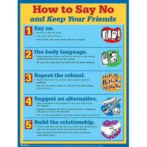 How to Say No and Keep Your Friends Poster (Laminated)