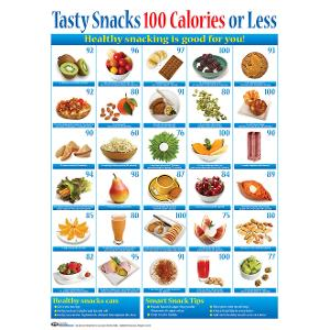 Tasty Snacks: 100 Calories or Less Poster (Laminated)