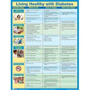 Diabetes Facts Poster (Laminated)