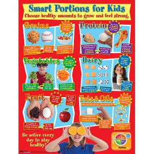 Smart Portions for Kids Poster (Laminated)