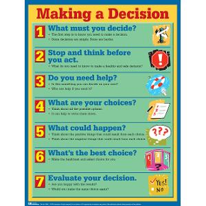Making a Decision Poster (Laminated)