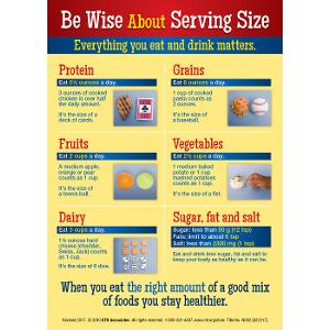Be Wise About Serving Size Magnet