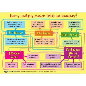 Every Healthy Choice Leads to Another! Magnet