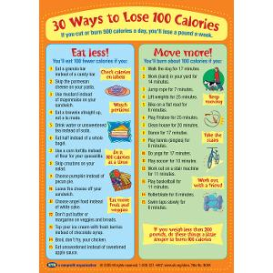 30 Ways to Lose 100 Calories Magnet