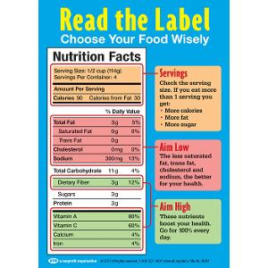 Read the Label: Choose Your Food Wisely Magnet