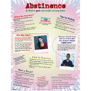 Abstinence Facts Poster (Laminated)
