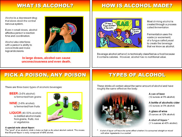 Dangers of Alcohol