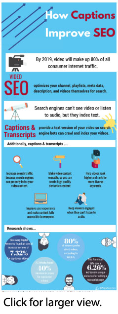 Infographic: improve SEO with captions