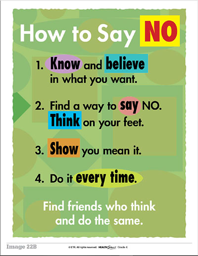 List of steps for saying no effectively.