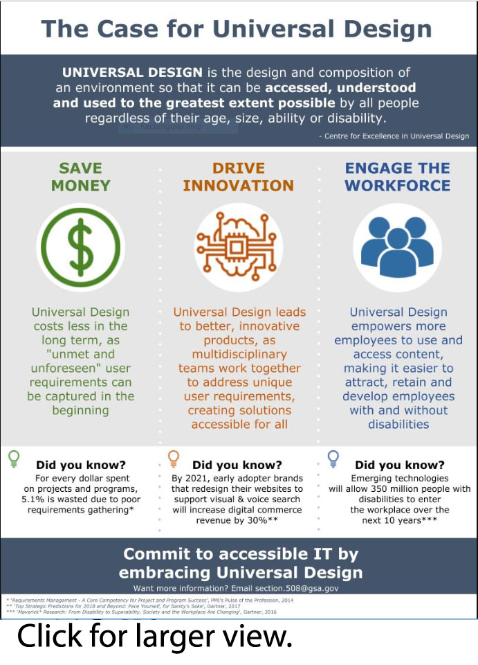 Infographic: save money, drive innovation, engage workforce