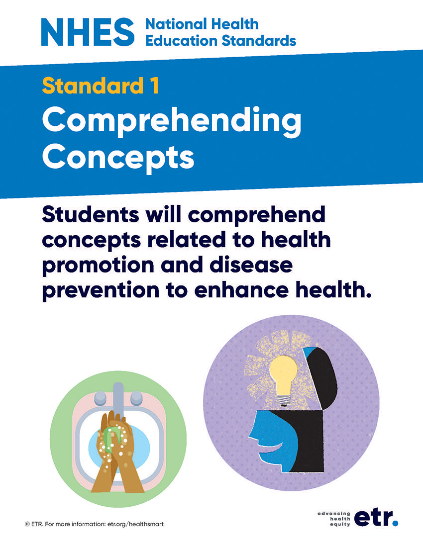 National Health Education Standards cards