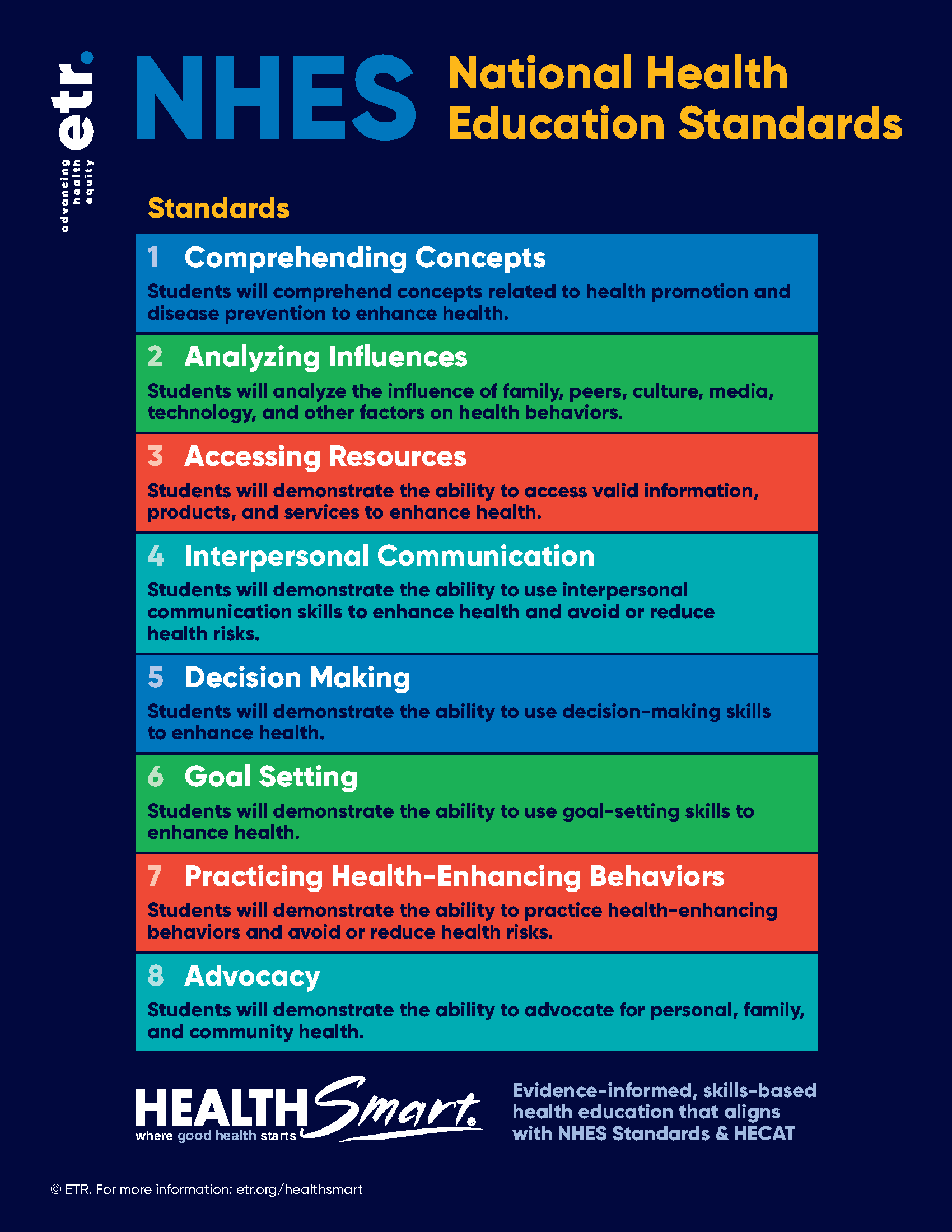 National Health Education Standards blue poster