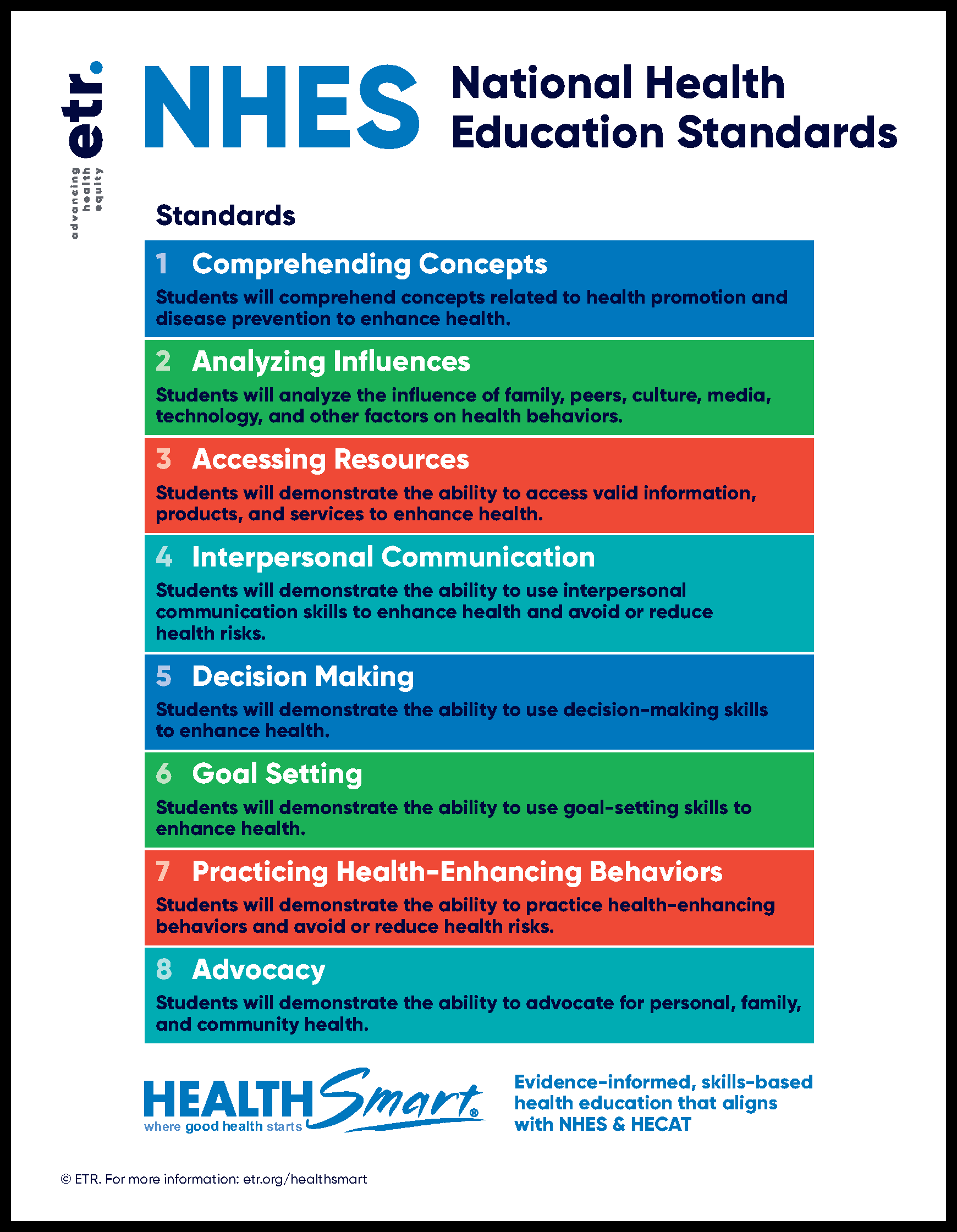 National Health Education Standards white poster